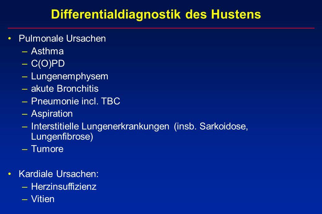 Differentialdiagnostik des Hustens Pulmonale Ursachen –Asthma –C(O)PD –Lungenemphysem –akute Bronchitis –Pneumonie incl. TBC –Aspiration –Interstitiel