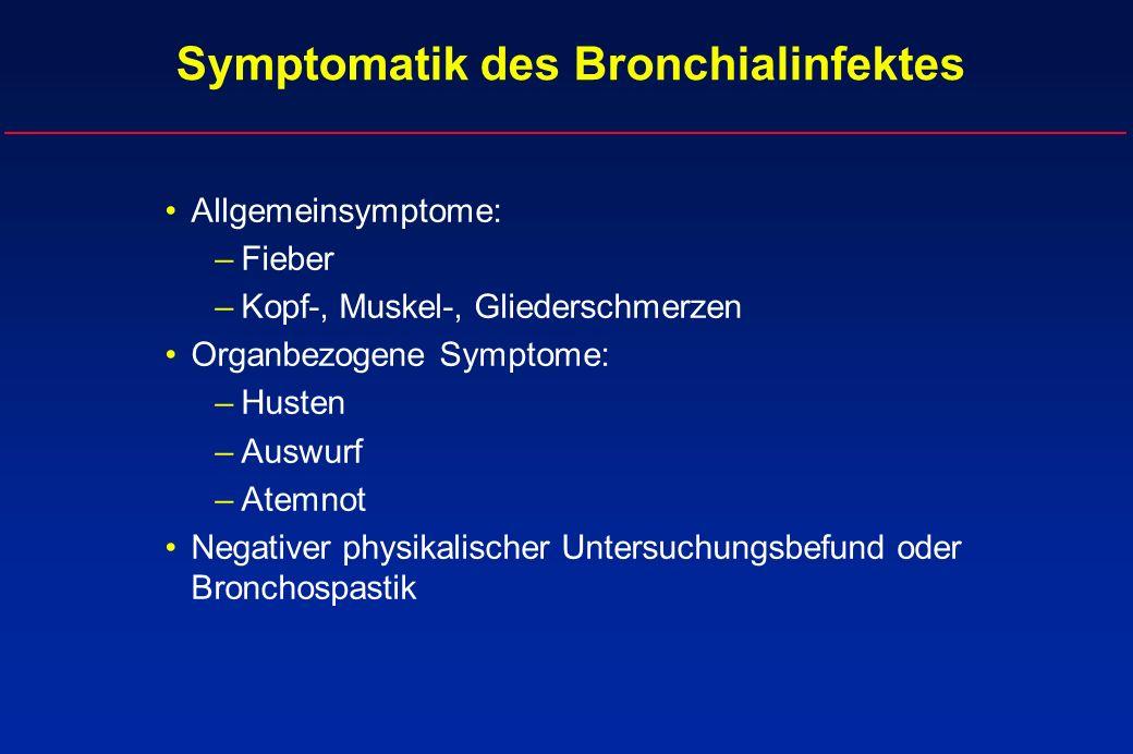 Symptomatik des Bronchialinfektes Allgemeinsymptome: –Fieber –Kopf-, Muskel-, Gliederschmerzen Organbezogene Symptome: –Husten –Auswurf –Atemnot Negat
