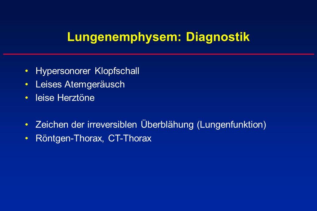 Lungenemphysem: Diagnostik Hypersonorer Klopfschall Leises Atemgeräusch leise Herztöne Zeichen der irreversiblen Überblähung (Lungenfunktion) Röntgen-