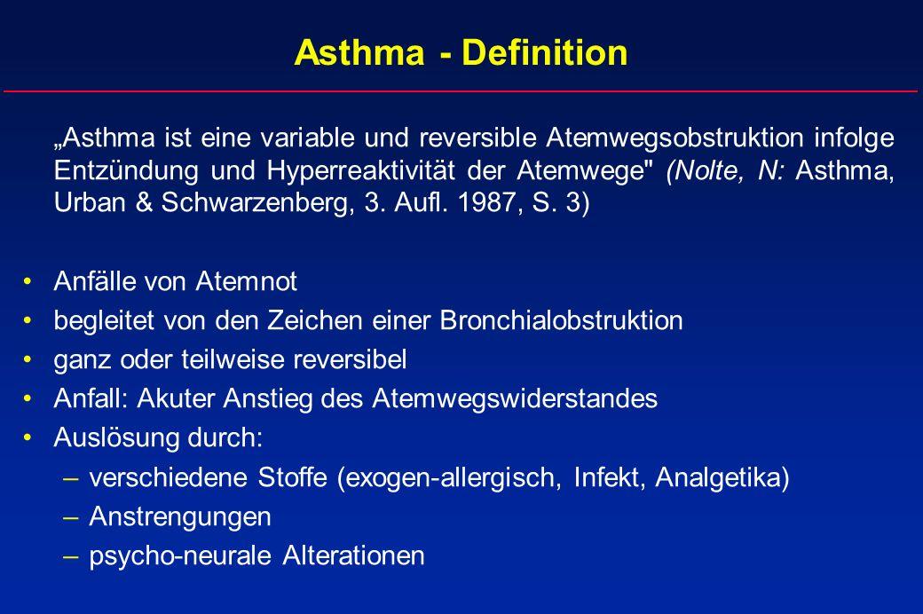 Asthma - Definition Asthma ist eine variable und reversible Atemwegsobstruktion infolge Entzündung und Hyperreaktivität der Atemwege