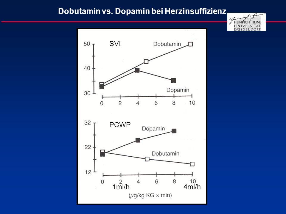 1ml/h 4ml/h SVI PCWP Dobutamin vs. Dopamin bei Herzinsuffizienz