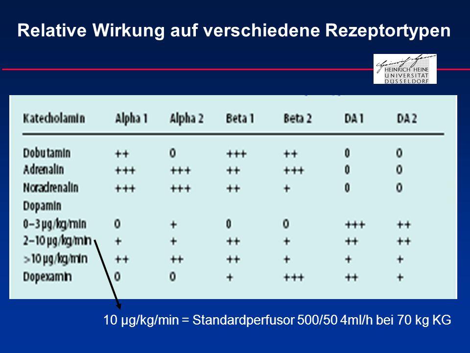 Relative Wirkung auf verschiedene Rezeptortypen 10 µg/kg/min = Standardperfusor 500/50 4ml/h bei 70 kg KG