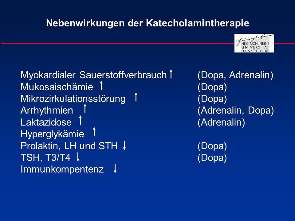Nebenwirkungen der Katecholamintherapie Myokardialer Sauerstoffverbrauch(Dopa, Adrenalin) Mukosaischämie(Dopa) Mikrozirkulationsstörung (Dopa) Arrhyth