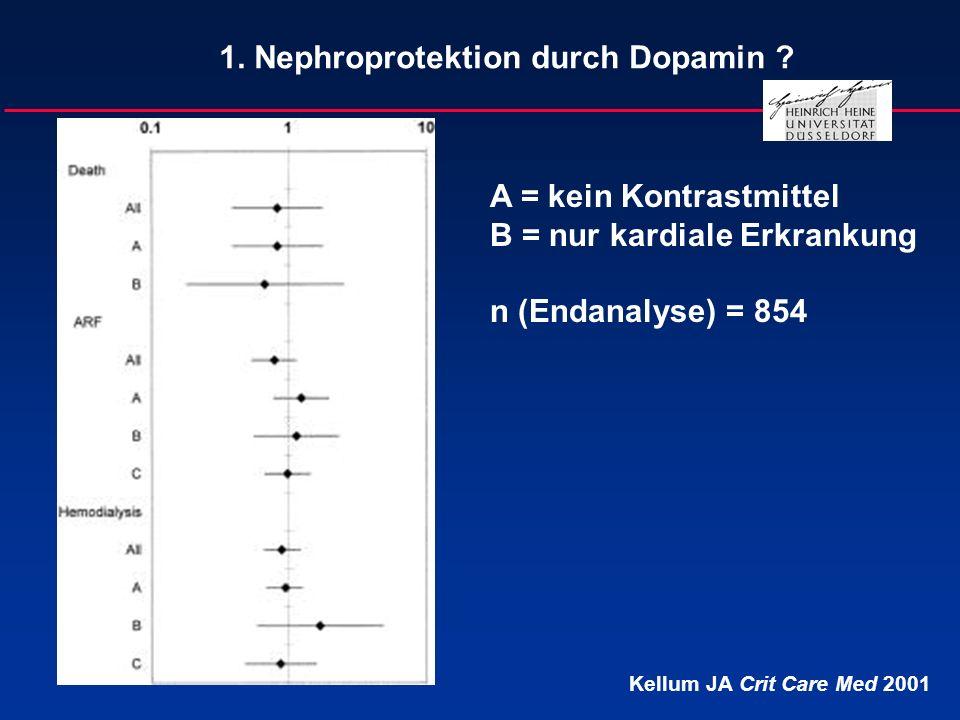 1. Nephroprotektion durch Dopamin ? A = kein Kontrastmittel B = nur kardiale Erkrankung n (Endanalyse) = 854 Kellum JA Crit Care Med 2001