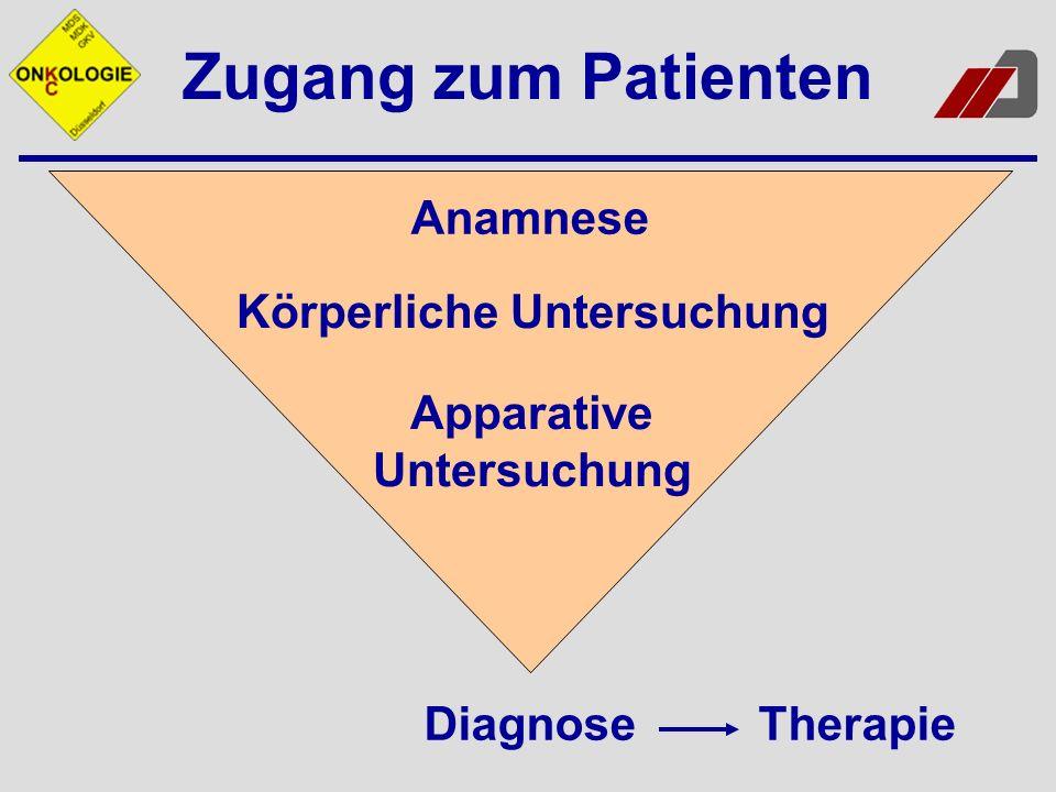 Zugang zum Patienten Anamnese Körperliche Untersuchung Apparative Untersuchung DiagnoseTherapie