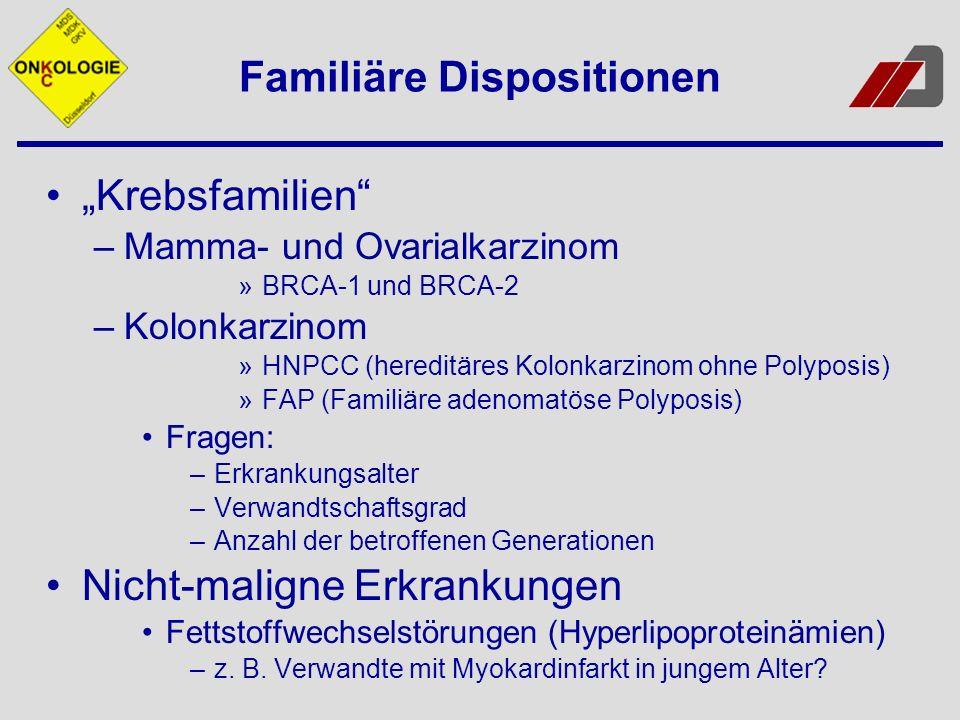 Familiäre Dispositionen Krebsfamilien –Mamma- und Ovarialkarzinom »BRCA-1 und BRCA-2 –Kolonkarzinom »HNPCC (hereditäres Kolonkarzinom ohne Polyposis) »FAP (Familiäre adenomatöse Polyposis) Fragen: –Erkrankungsalter –Verwandtschaftsgrad –Anzahl der betroffenen Generationen Nicht-maligne Erkrankungen Fettstoffwechselstörungen (Hyperlipoproteinämien) –z.