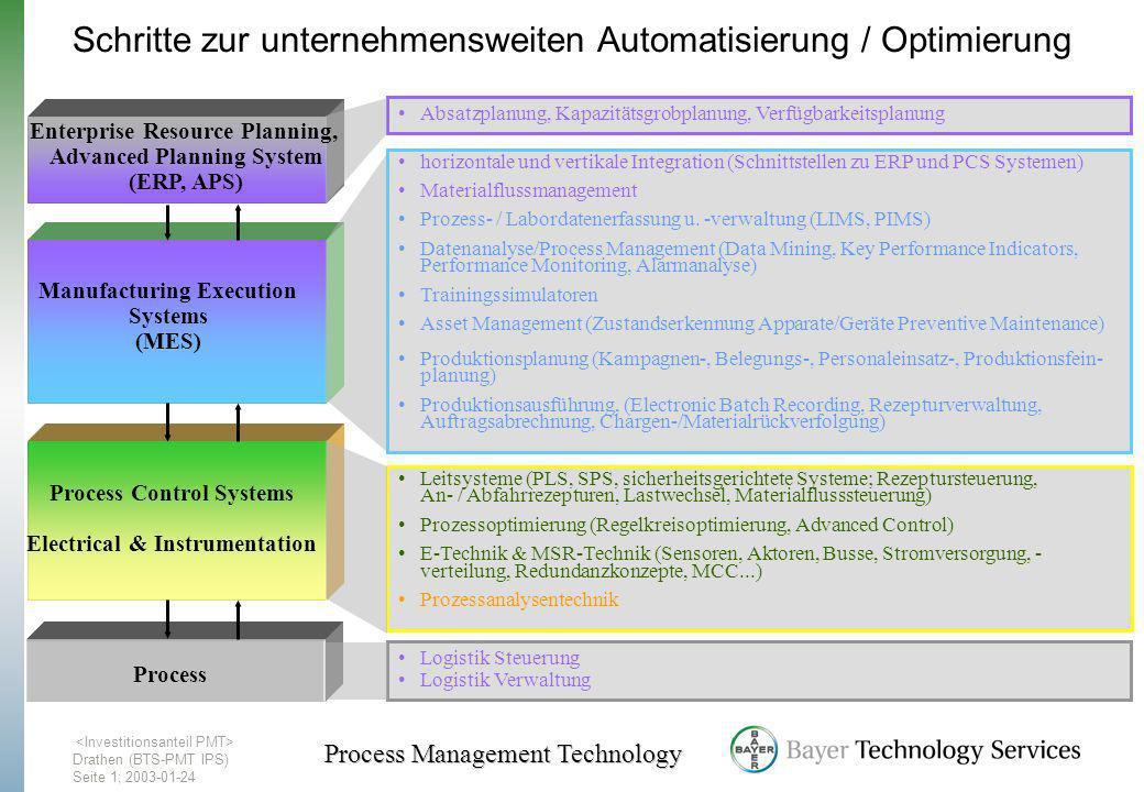 Drathen (BTS-PMT IPS) Seite1; 2003-01-24 Process Management Technology Process Control Systems Electrical & Instrumentation Leitsysteme (PLS, SPS, sic