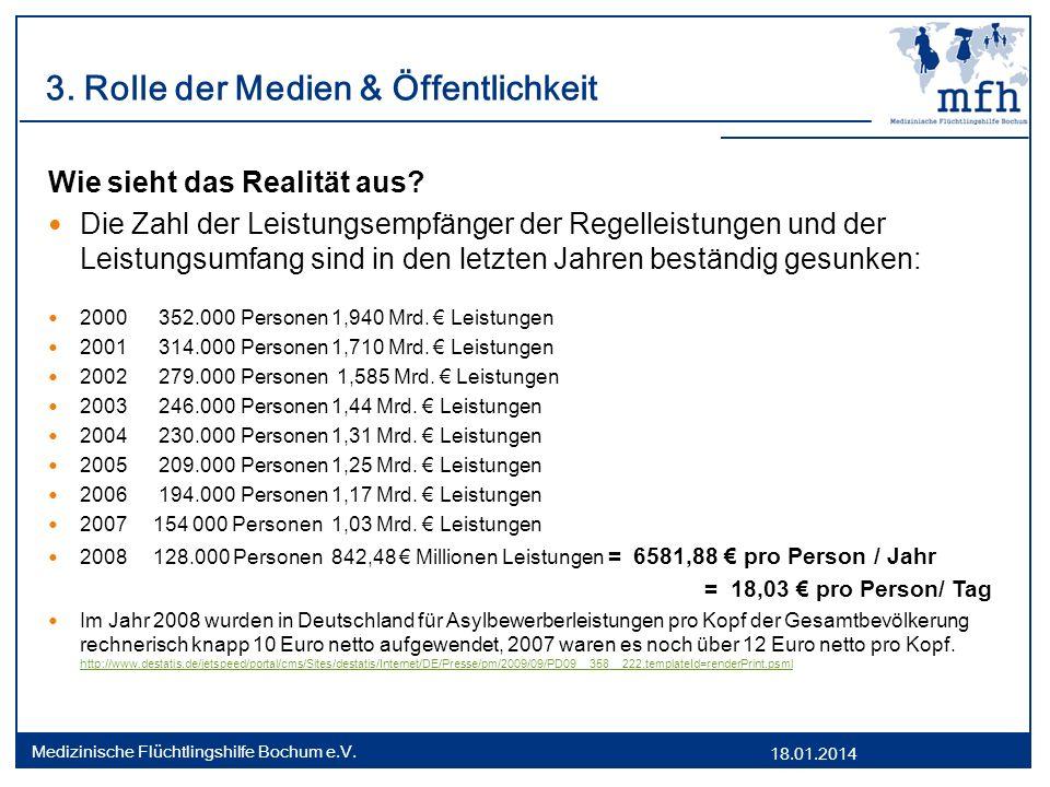 18.01.2014 Medizinische Flüchtlingshilfe Bochum e.V. 3. Rolle der Medien & Öffentlichkeit Wie sieht das Realität aus? Die Zahl der Leistungsempfänger
