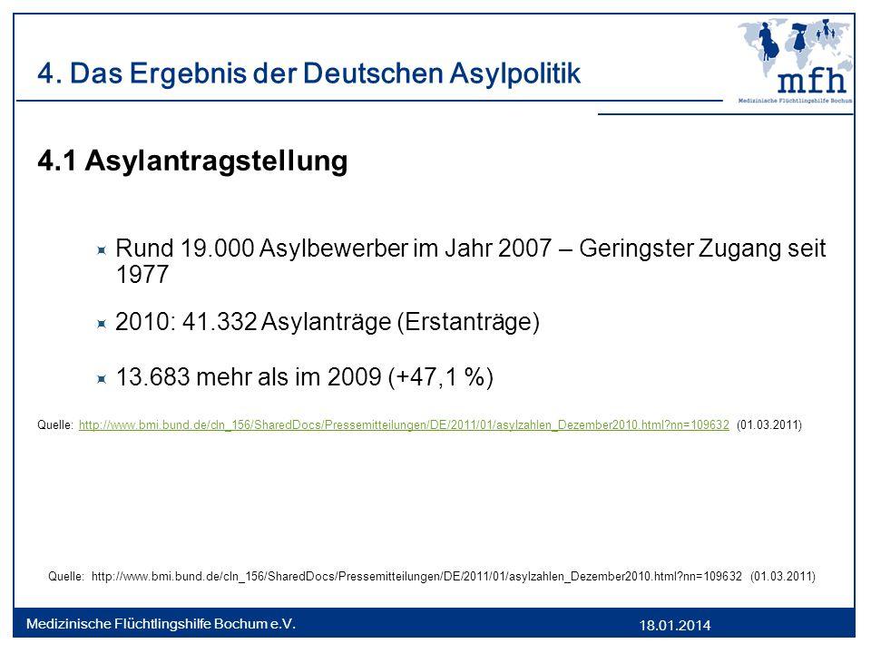 18.01.2014 Medizinische Flüchtlingshilfe Bochum e.V. 4. Das Ergebnis der Deutschen Asylpolitik 4.1 Asylantragstellung Rund 19.000 Asylbewerber im Jahr