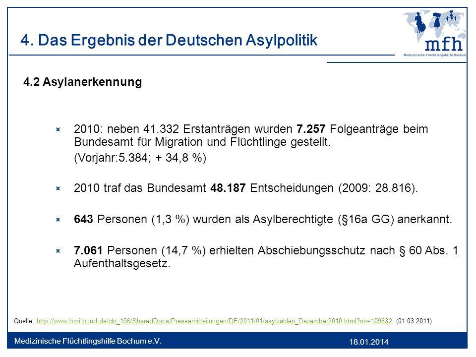 18.01.2014 Medizinische Flüchtlingshilfe Bochum e.V. 4. Das Ergebnis der Deutschen Asylpolitik 4.2 Asylanerkennung 2010: neben 41.332 Erstanträgen wur