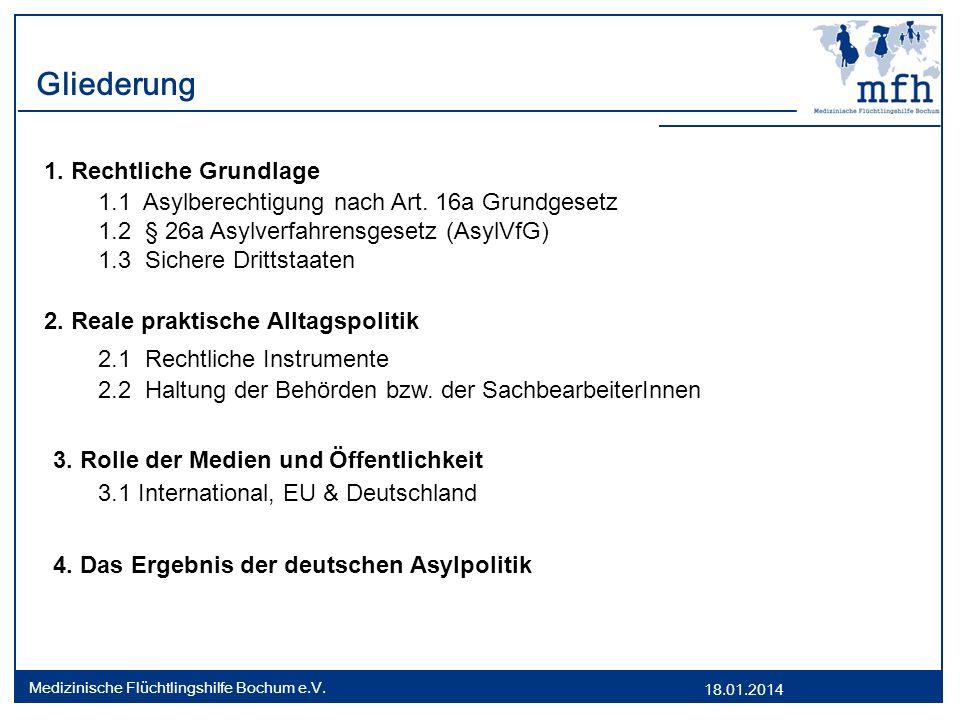 18.01.2014 Medizinische Flüchtlingshilfe Bochum e.V. Gliederung 1. Rechtliche Grundlage 1.1 Asylberechtigung nach Art. 16a Grundgesetz 1.2 § 26a Asylv