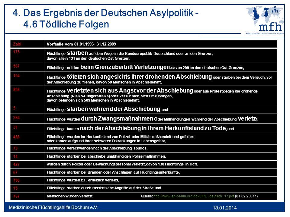18.01.2014 Medizinische Flüchtlingshilfe Bochum e.V. 4. Das Ergebnis der Deutschen Asylpolitik - 4.6 Tödliche Folgen ZahlVorfaälle vom 01.01.1993- 31.