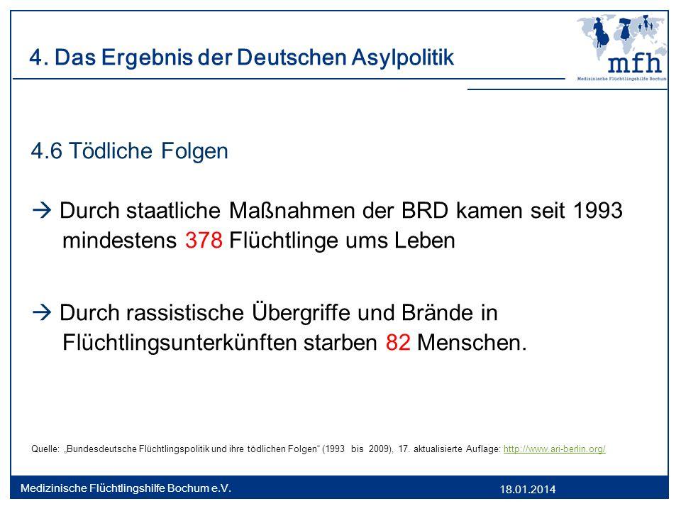 18.01.2014 Medizinische Flüchtlingshilfe Bochum e.V. 4. Das Ergebnis der Deutschen Asylpolitik 4.6 Tödliche Folgen Durch staatliche Maßnahmen der BRD
