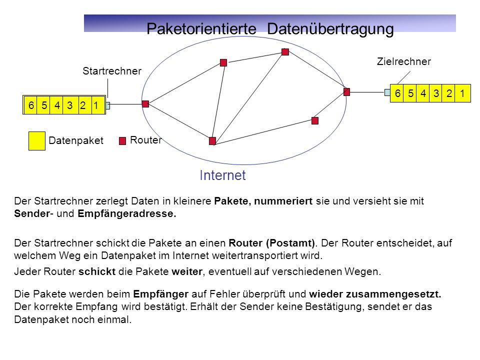 Paketorientierte Datenübertragung Startrechner Zielrechner Daten 126543 Datenpaket Der Startrechner zerlegt Daten in kleinere Pakete, nummeriert sie u