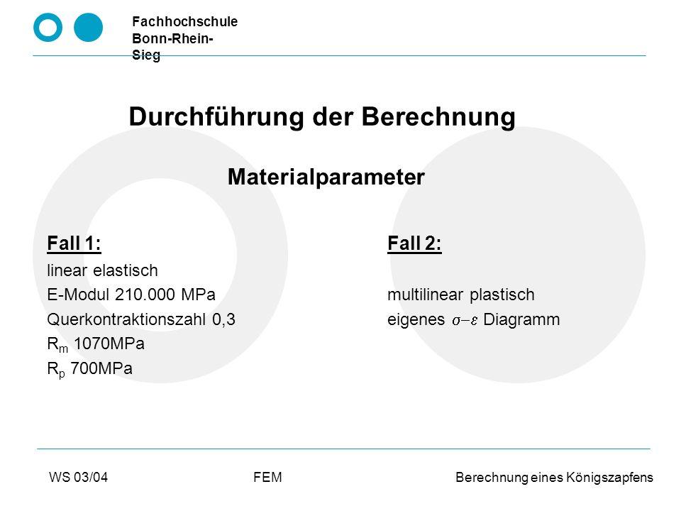 Fachhochschule Bonn-Rhein- Sieg WS 03/04FEM Berechnung eines Königszapfens Durchführung der Berechnung Beanspruchte Fläche Diagramm