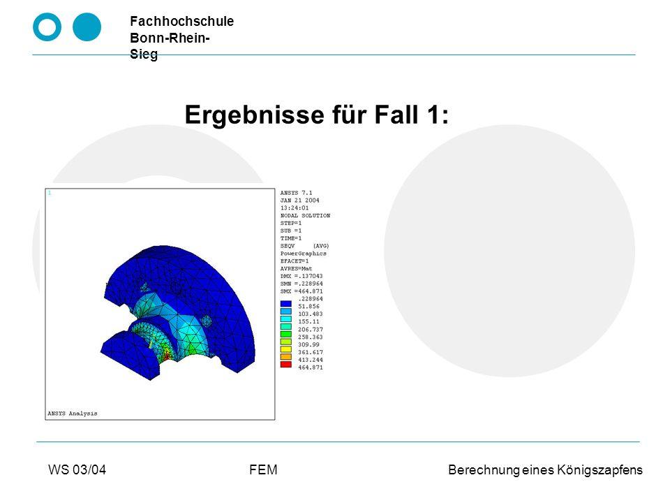 Fachhochschule Bonn-Rhein- Sieg WS 03/04FEM Berechnung eines Königszapfens Ergebnisse für Fall 2: