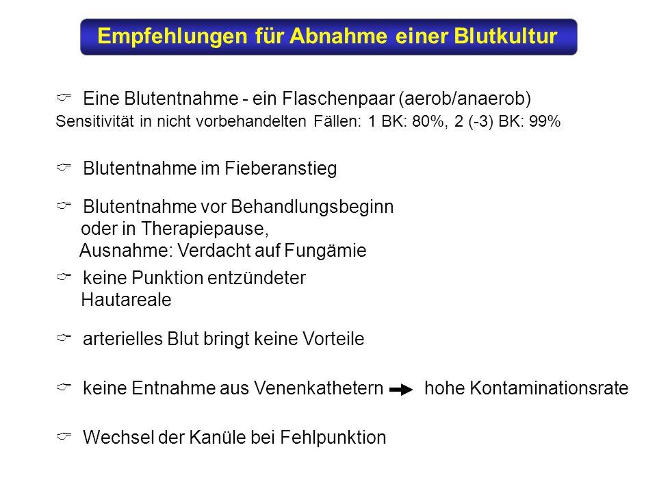 Empfehlungen für Abnahme einer Blutkultur Eine Blutentnahme - ein Flaschenpaar (aerob/anaerob) Sensitivität in nicht vorbehandelten Fällen: 1 BK: 80%,