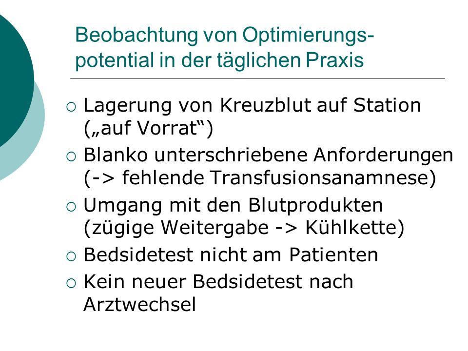Beobachtung von Optimierungs- potential in der täglichen Praxis Lagerung von Kreuzblut auf Station (auf Vorrat) Blanko unterschriebene Anforderungen (