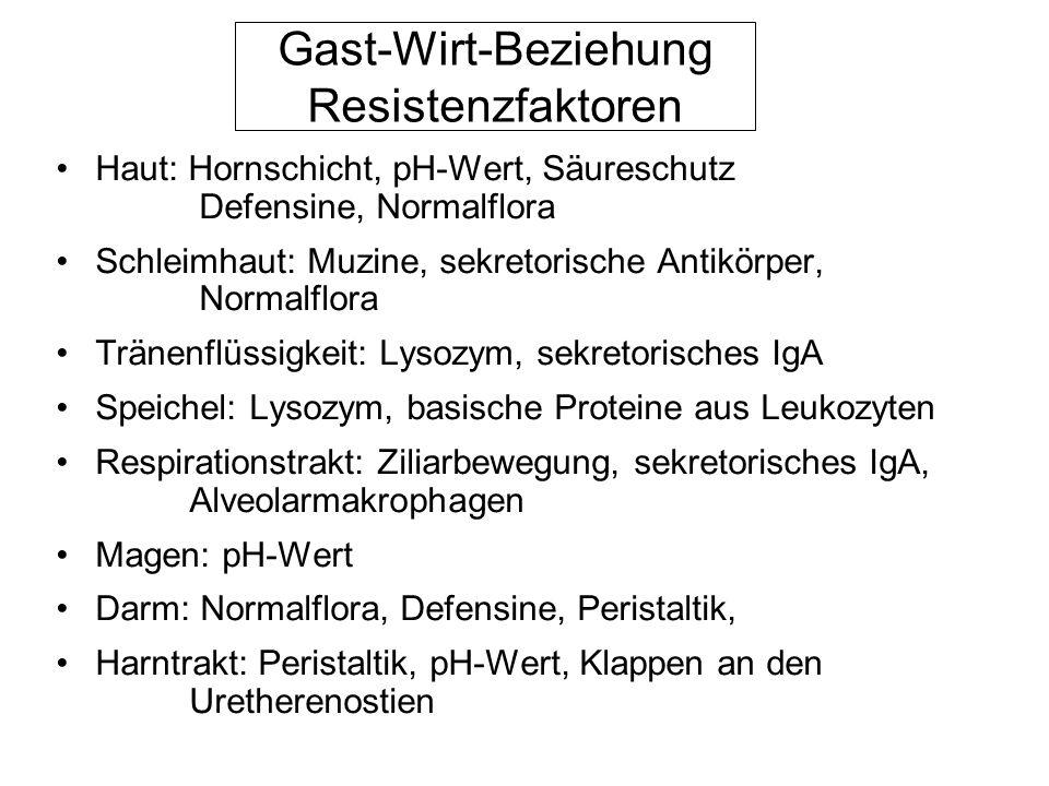 Gast-Wirt-Beziehung Resistenzfaktoren Haut: Hornschicht, pH-Wert, Säureschutz Defensine, Normalflora Schleimhaut: Muzine, sekretorische Antikörper, No