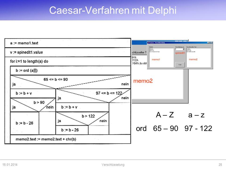 18.01.2014Verschlüsselung28 A – Z a – z ord 65 – 90 97 - 122 Caesar-Verfahren mit Delphi