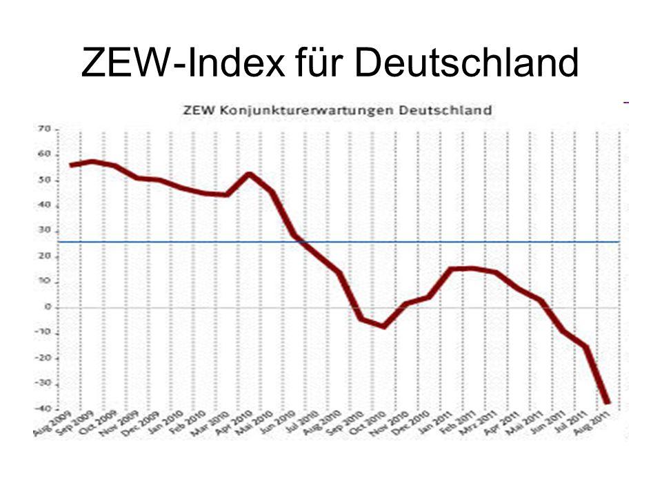 Möglichkeiten der Lohnpolitik II Analyse der Euro-Krise: Der EWU fehlt es nicht an einer gemeinsamen Wirtschaftsregierung, an Schuldenbremsen, an verschärften Sanktionsmechanismen bei öffentlichen Haushaltsdefiziten, sondern an der Einhaltung des gemeinsamen Inflationsziels von 2% und zwar in jedem EWU-Land