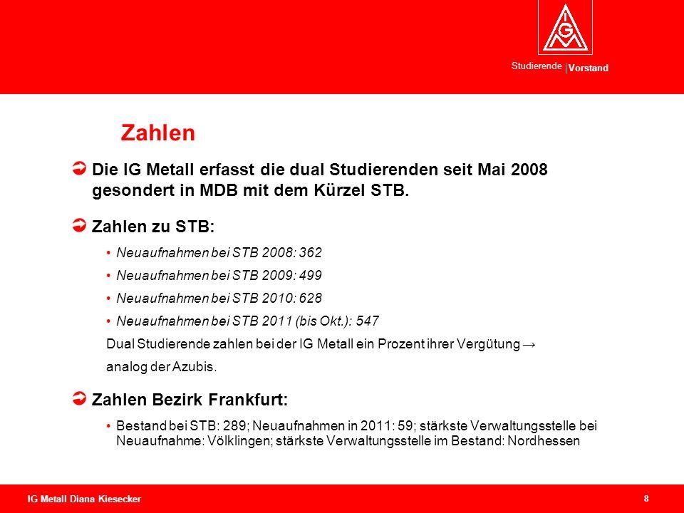 Vorstand Studierende 8 IG Metall Diana Kiesecker Zahlen Die IG Metall erfasst die dual Studierenden seit Mai 2008 gesondert in MDB mit dem Kürzel STB.