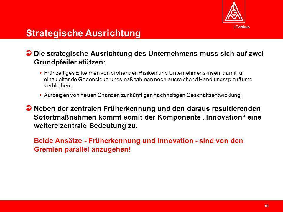 Cottbus 10 Strategische Ausrichtung Die strategische Ausrichtung des Unternehmens muss sich auf zwei Grundpfeiler stützen: Frühzeitiges Erkennen von d