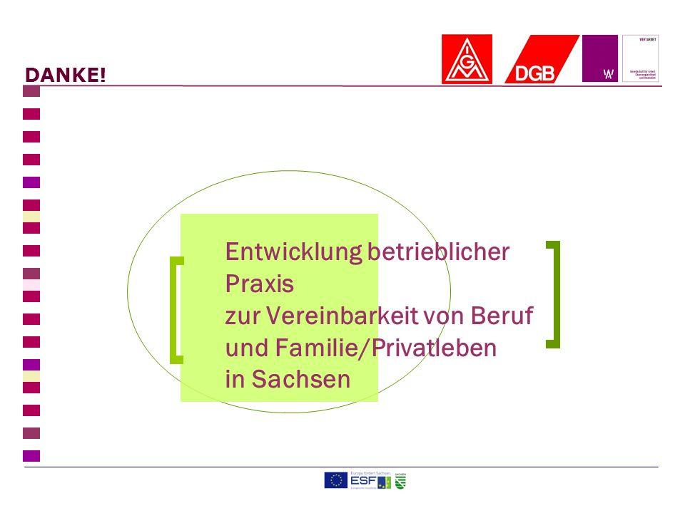 DANKE! Entwicklung betrieblicher Praxis zur Vereinbarkeit von Beruf und Familie/Privatleben in Sachsen