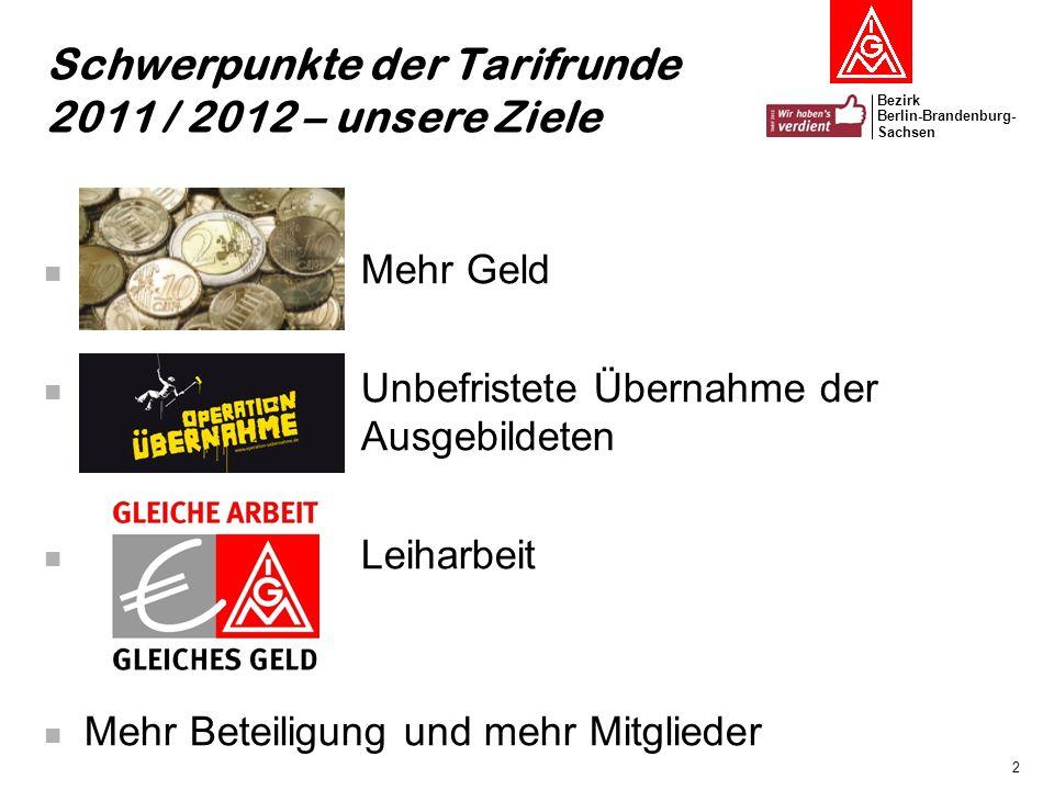 Bezirk Berlin-Brandenburg- Sachsen 13 Gewinnentwicklung
