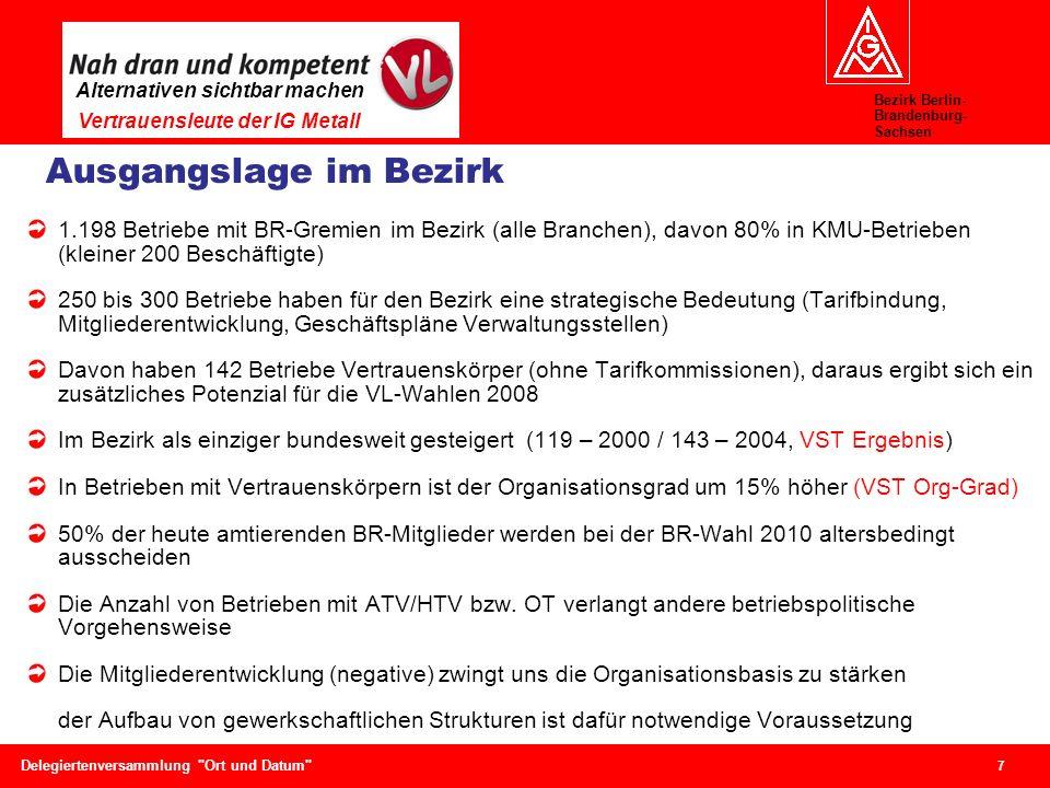 Bezirk Berlin- Brandenburg- Sachsen Alternativen sichtbar machen Vertrauensleute der IG Metall 7 Delegiertenversammlung