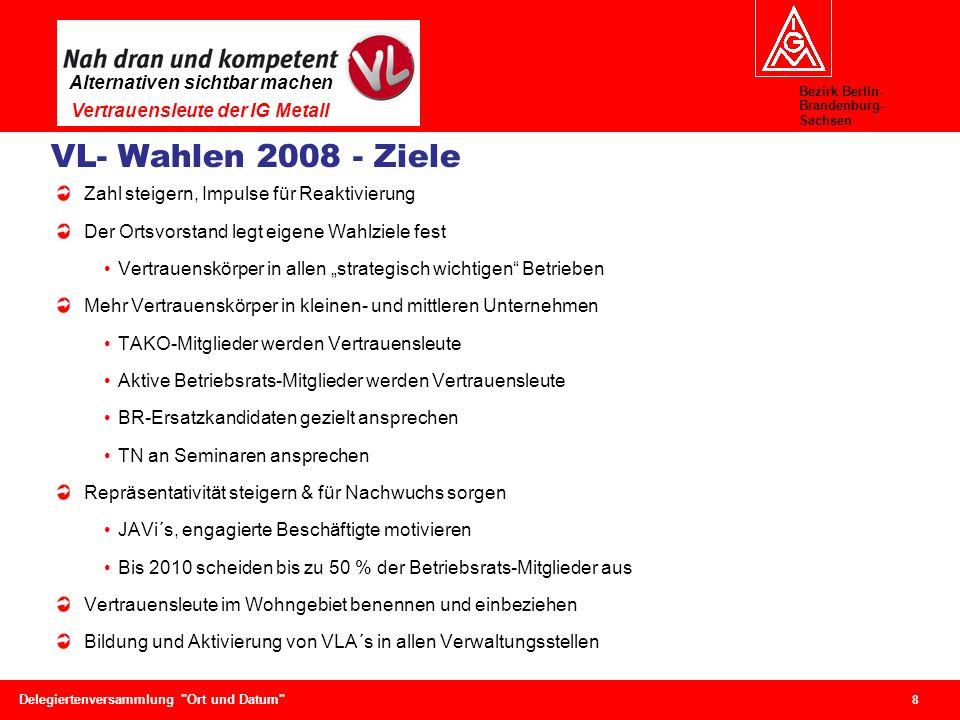 Bezirk Berlin- Brandenburg- Sachsen Alternativen sichtbar machen Vertrauensleute der IG Metall 8 Delegiertenversammlung