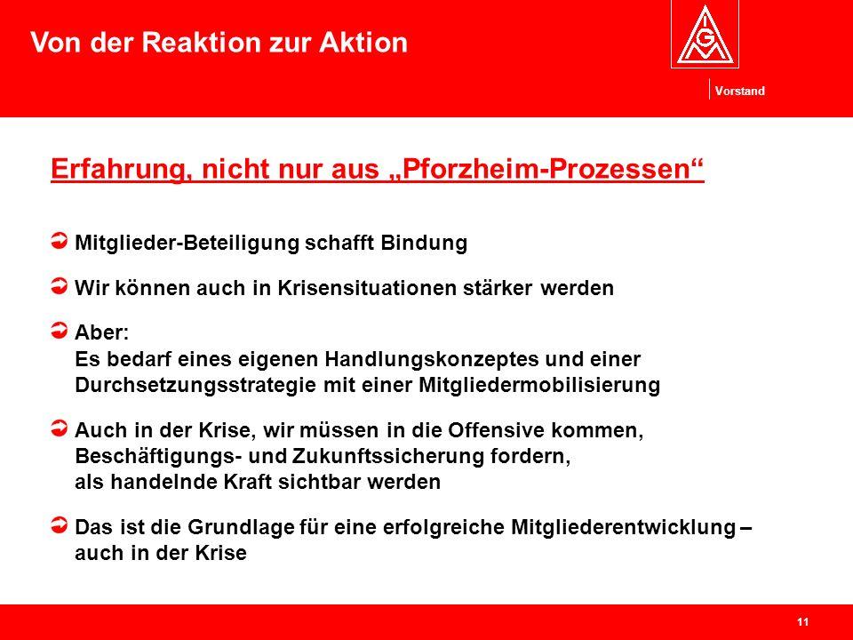 Vorstand 11 Von der Reaktion zur Aktion Erfahrung, nicht nur aus Pforzheim-Prozessen Mitglieder-Beteiligung schafft Bindung Wir können auch in Krisens