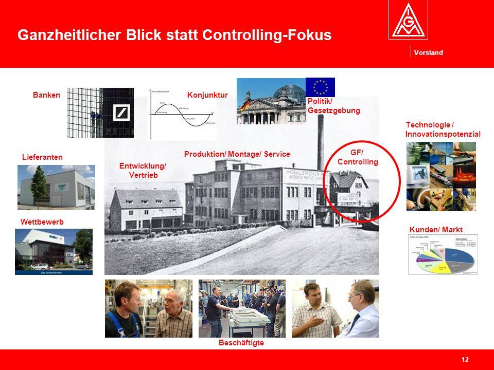 Vorstand 12 Ganzheitlicher Blick statt Controlling-Fokus Produktion/ Montage/ Service GF/ Controlling Entwicklung/ Vertrieb Lieferanten Wettbewerb Kun