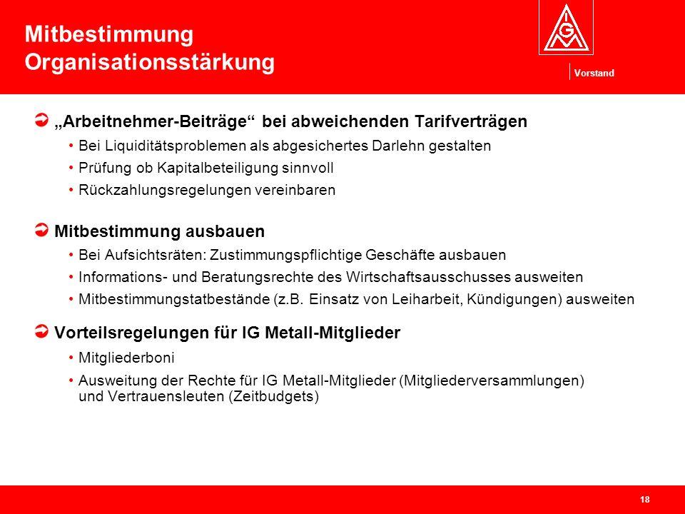 Vorstand 18 Mitbestimmung Organisationsstärkung Arbeitnehmer-Beiträge bei abweichenden Tarifverträgen Bei Liquiditätsproblemen als abgesichertes Darle
