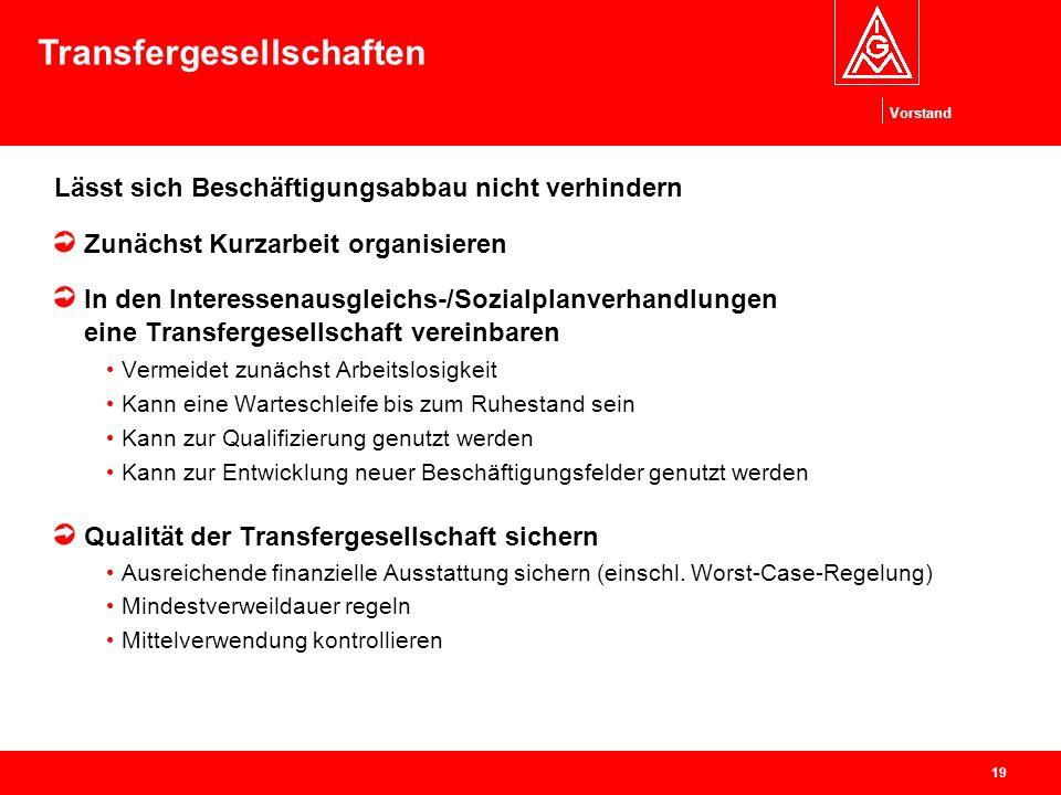 Vorstand 19 Transfergesellschaften Lässt sich Beschäftigungsabbau nicht verhindern Zunächst Kurzarbeit organisieren In den Interessenausgleichs-/Sozia