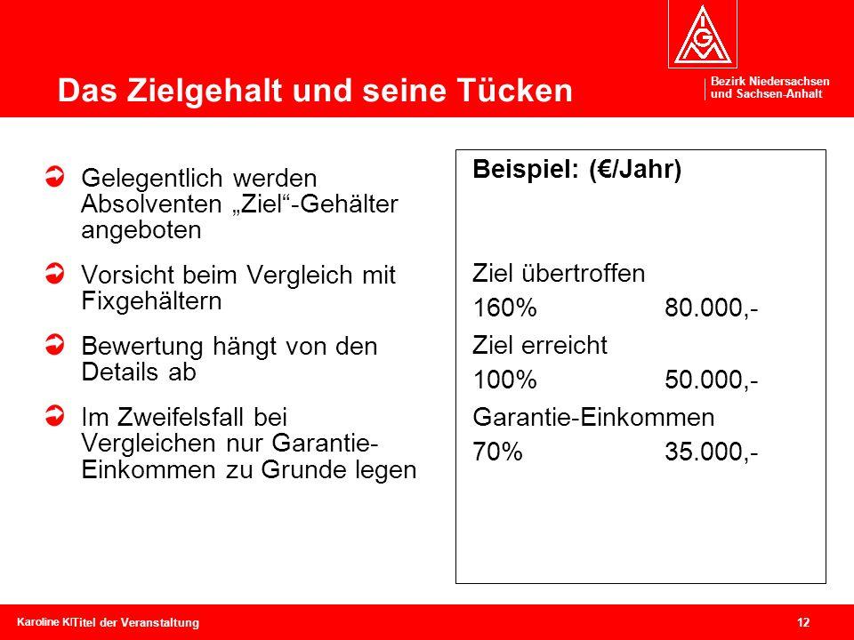 Bezirk Niedersachsen und Sachsen-Anhalt Bezirk Niedersachsen und Sachsen-Anhalt 12 Karoline Kleinschmidtcebit, 04.