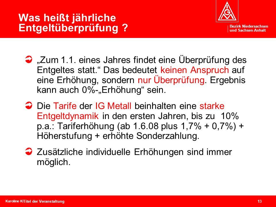 Bezirk Niedersachsen und Sachsen-Anhalt Bezirk Niedersachsen und Sachsen-Anhalt 13 Karoline Kleinschmidtcebit, 04.