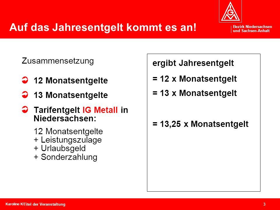 Bezirk Niedersachsen und Sachsen-Anhalt Bezirk Niedersachsen und Sachsen-Anhalt 3 Karoline Kleinschmidtcebit, 04.