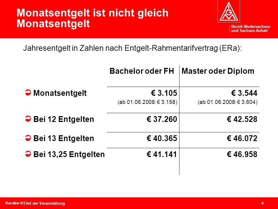 Bezirk Niedersachsen und Sachsen-Anhalt Bezirk Niedersachsen und Sachsen-Anhalt 4 Karoline Kleinschmidtcebit, 04.