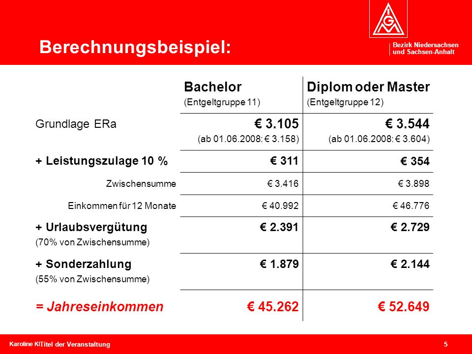 Bezirk Niedersachsen und Sachsen-Anhalt Bezirk Niedersachsen und Sachsen-Anhalt 5 Karoline Kleinschmidtcebit, 04.