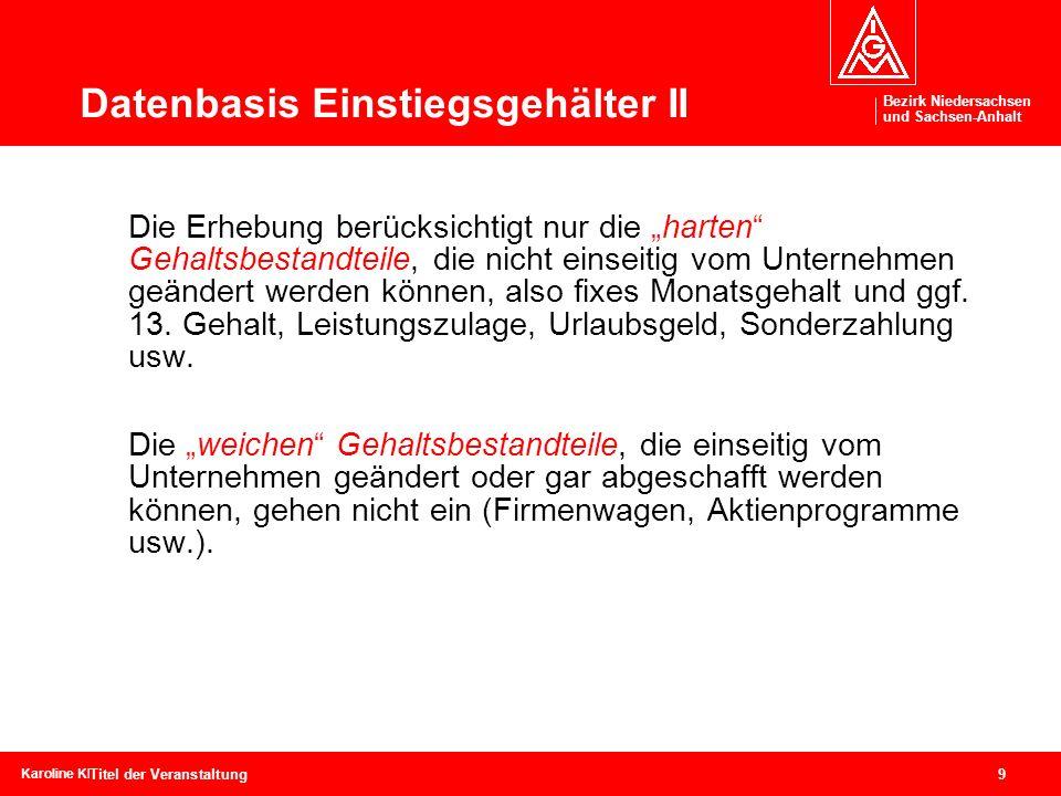 Bezirk Niedersachsen und Sachsen-Anhalt Bezirk Niedersachsen und Sachsen-Anhalt 9 Karoline Kleinschmidtcebit, 04. – 09. März 2008 Titel der Veranstalt