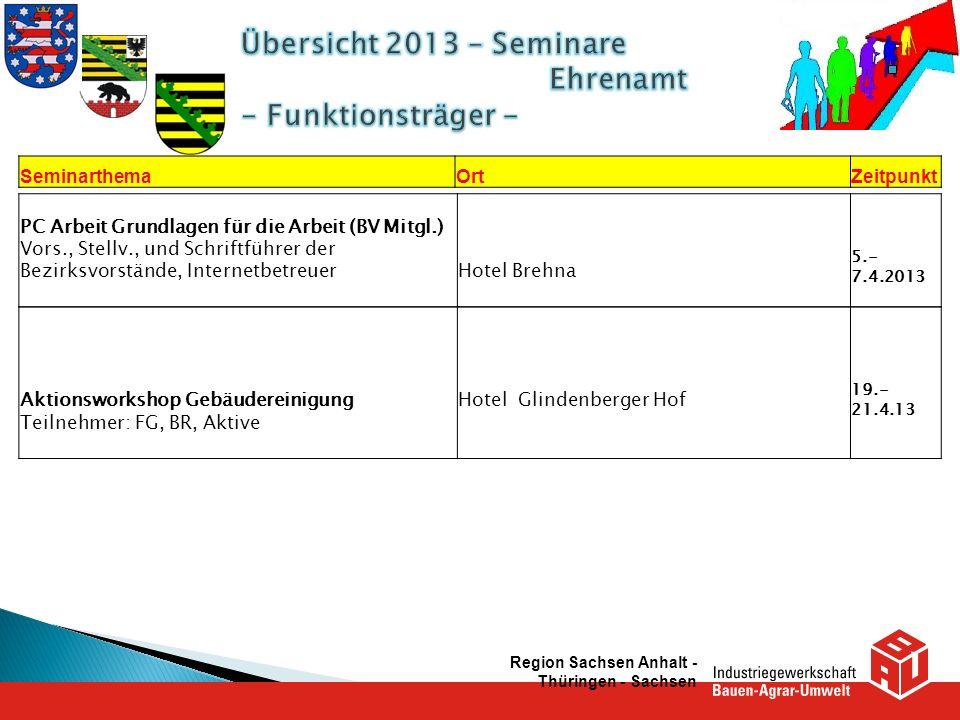 SeminarthemaOrtZeitpunkt Aktionsworkshop Gebäudereinigung Teilnehmer: FG, BR, Aktive Hotel Glindenberger Hof 19.- 21.4.13 PC Arbeit Grundlagen für die
