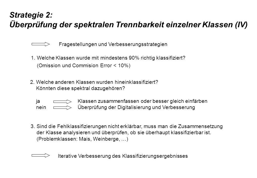 Strategie 2: Überprüfung der spektralen Trennbarkeit einzelner Klassen (IV) 1. Welche Klassen wurde mit mindestens 90% richtig klassifiziert? (Omissio