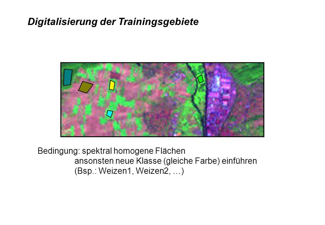 Strategie 2: Überprüfung der spektralen Trennbarkeit einzelner Klassen (IV) 1.