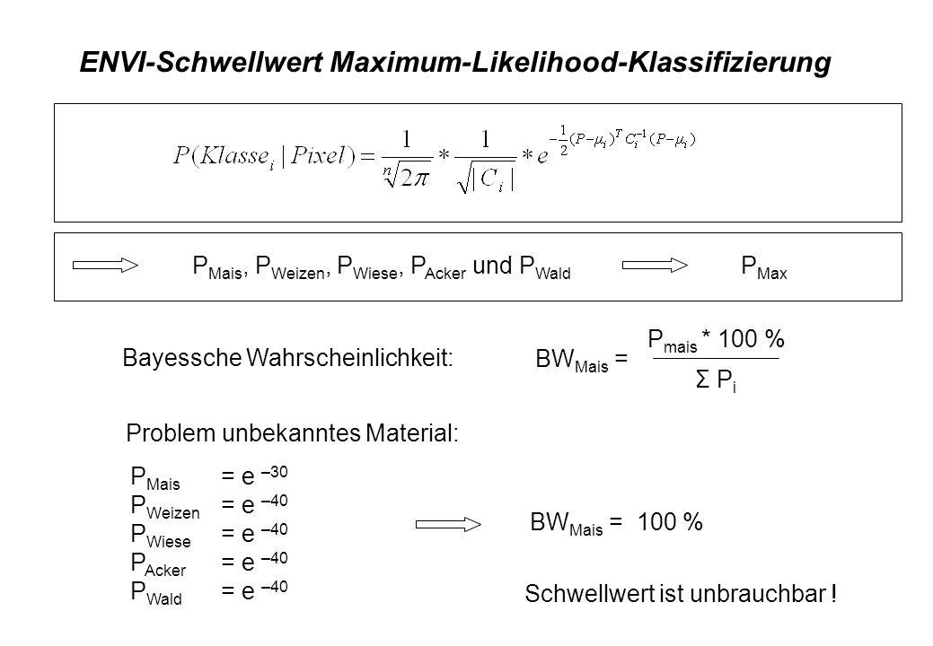 Strategie 2: Überprüfung der spektralen Trennbarkeit einzelner Klassen (I) Daten der Klassifikation Wald Siedlung Acker Mais Wiese Weizen Wasser Summe Nicht Klassifiziert00000000 Wald66000000 Siedlung07200000 Acker001490000 Mais0002410025 Wiese00003910049 Weizen00002129050 Wasser00000027 Summe667214924613927438 Trainingsdaten Berechnung der Konfusionsmatrix (Pixel) (Klassifizierung der Trainingsgebiete mit Maximum-Likelihood Methode) Gesamtgenauigkeit =0.926941 Summe der Einträge auf der Diagonalen Gesamtmenge der Beobachtungen 406 438 ==