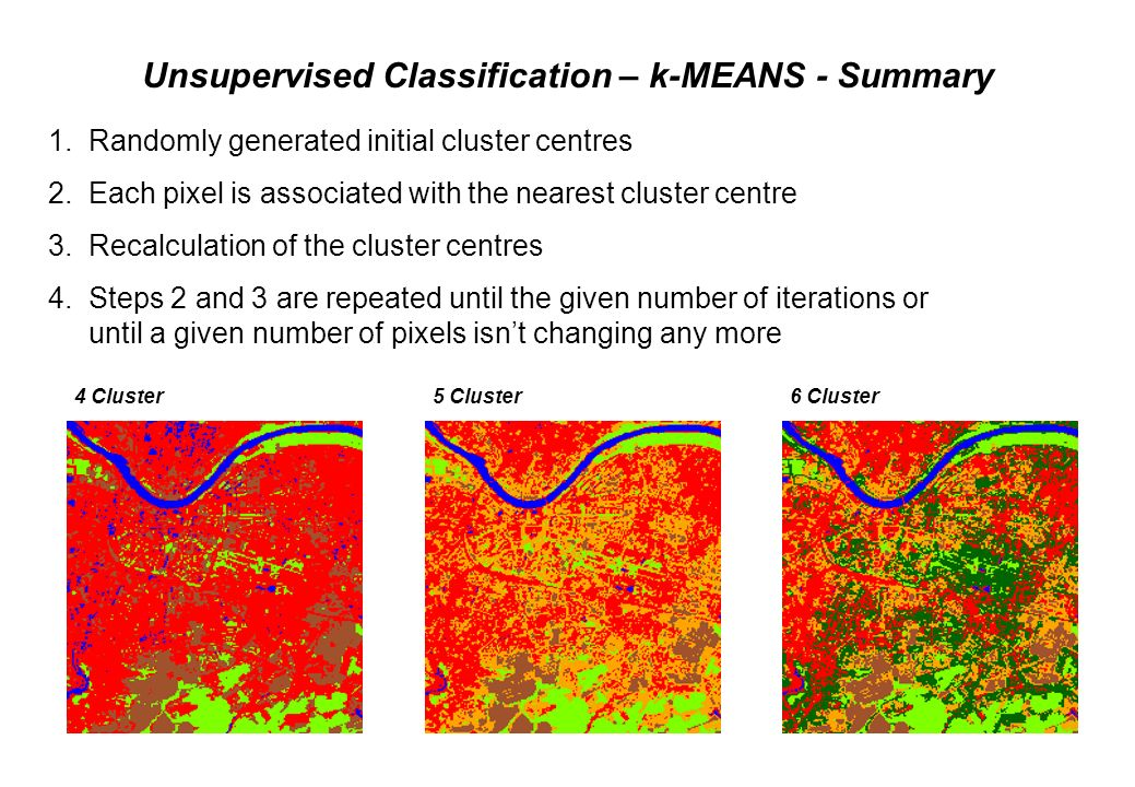 Unsupervised Classification – k-MEANS - Summary 1.Randomly generated initial cluster centres 2.Each pixel is associated with the nearest cluster centr