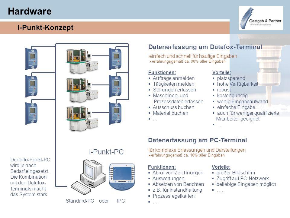 Hardware i-Punkt-Konzept i-Punkt-PC Datenerfassung am Datafox-Terminal Datenerfassung am PC-Terminal Funktionen: Aufträge anmelden Tätigkeiten melden