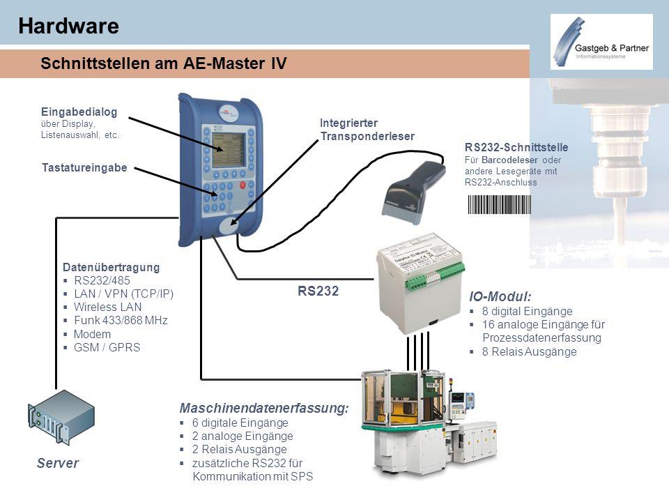 Hardware Schnittstellen am AE-Master IV RS232-Schnittstelle Für Barcodeleser oder andere Lesegeräte mit RS232-Anschluss Eingabedialog über Display, Li