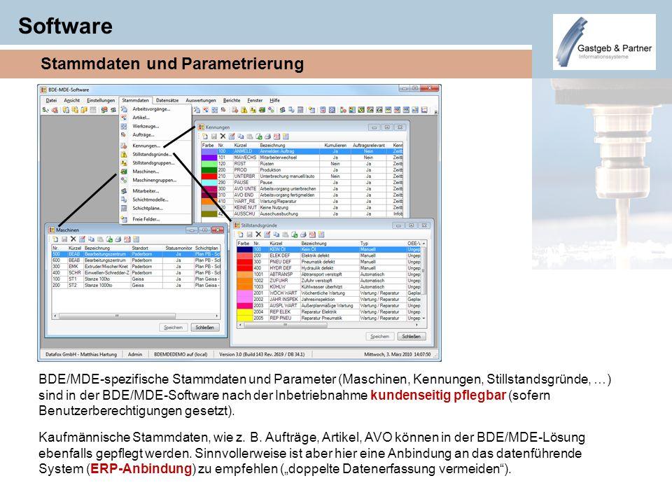 Software Stammdaten und Parametrierung BDE/MDE-spezifische Stammdaten und Parameter (Maschinen, Kennungen, Stillstandsgründe, …) sind in der BDE/MDE-S