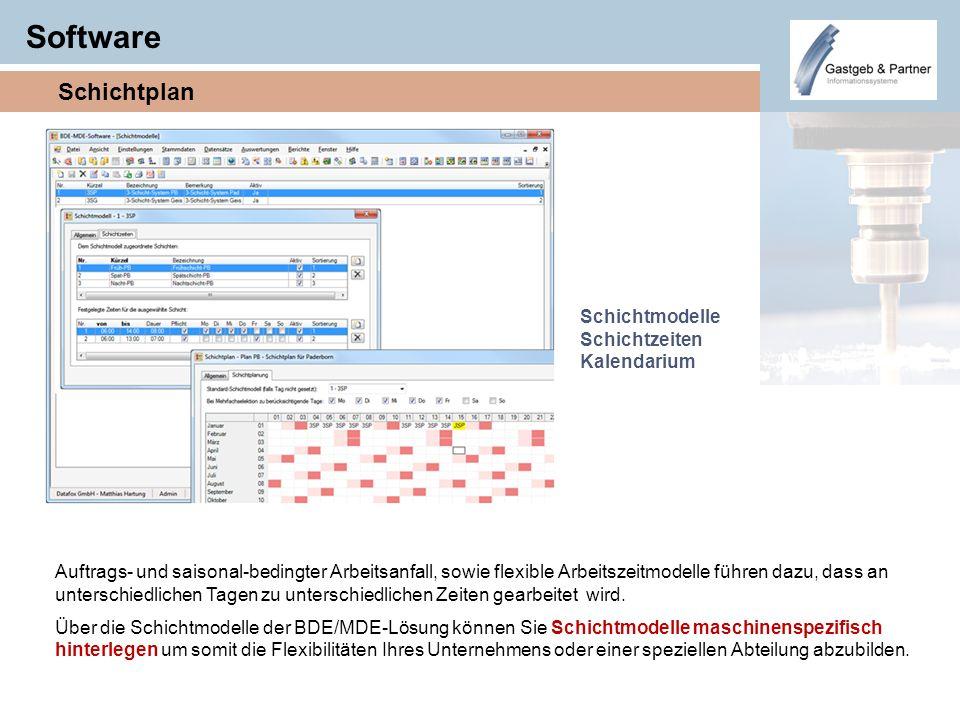 Software Schichtplan Auftrags- und saisonal-bedingter Arbeitsanfall, sowie flexible Arbeitszeitmodelle führen dazu, dass an unterschiedlichen Tagen zu